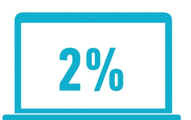 2% launahækkun núna